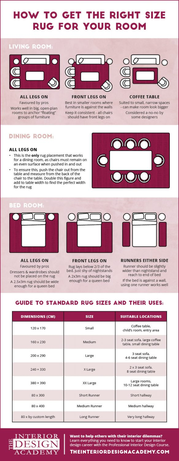 Rug size interior design inforgraphic